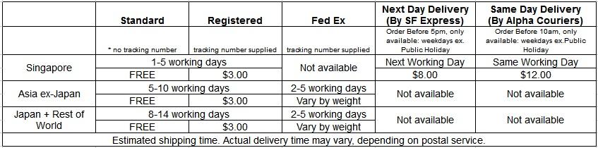 SuperSlyde shipping-fee-table-EN 13-06-18